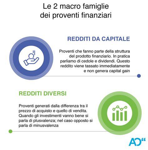 Tassazione Redditi Diversi Financial Brief La Tassazione Degli Investimenti