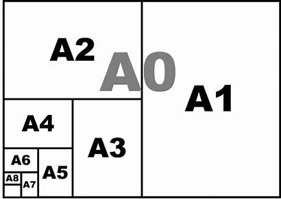 Paper Sizes Iso A3 Standard Din Allaboutlean