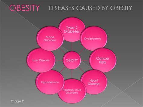 obesity dieases caused  obesity focusing  diabetes