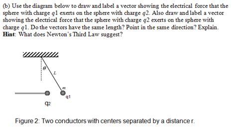 physics archive january 27 2013 chegg