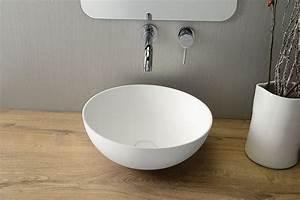 Waschbecken Zum Aufsetzen : thin waschtisch zum aufsetzen rund 390 145 mm wei matt ~ Markanthonyermac.com Haus und Dekorationen