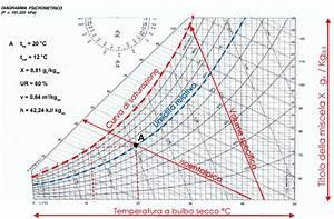 Diagram Of Comet - Auto Engine And Parts Diagram