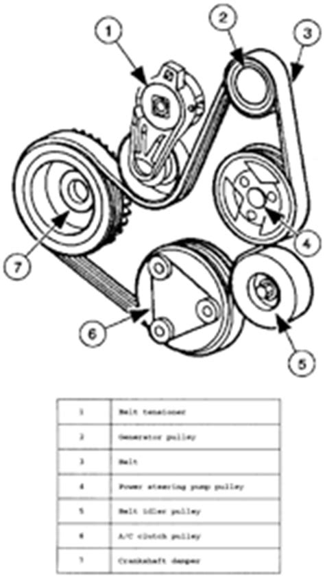 Solved Change Ford Focus Fanbelt Diagram Picture Fixya