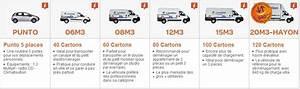 Location Camion 20m3 Carrefour : location camion carrefour location auto clermont ~ Dailycaller-alerts.com Idées de Décoration