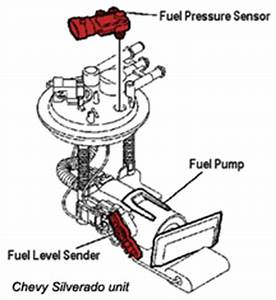 Fuel tank pressure sensor GM Forum Buick Cadillac