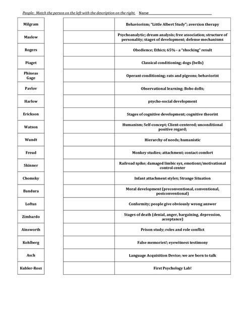 addiction recovery worksheets  mbm legal