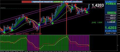 trading system trading system by xard777 cowabunga trading system