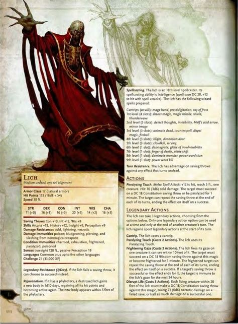basic lich template dungeons  dragons homebrew dnd