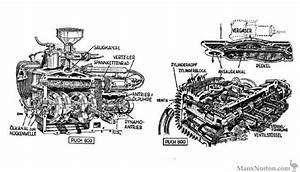 Puch P800 Engine Diagram