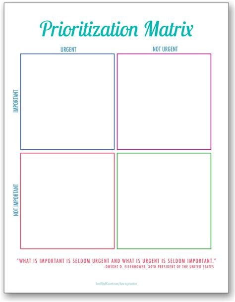 eisenhower matrix template 28 images of prioritization matrix template leseriail