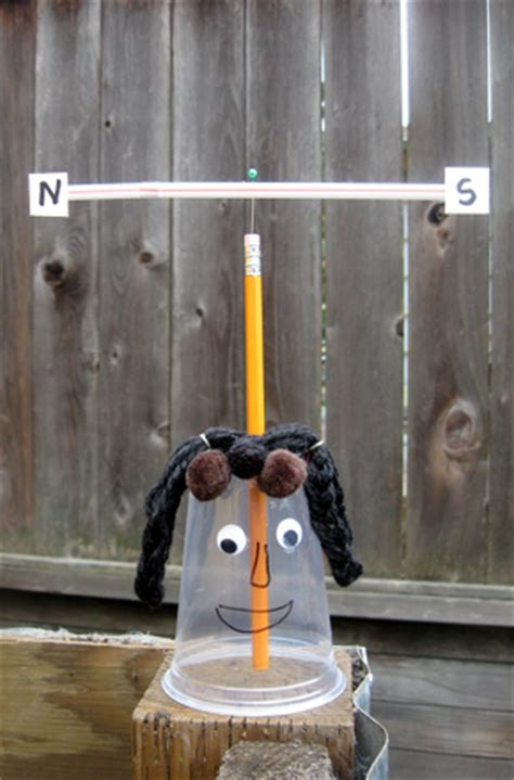 silly weather vane activity educationcom