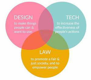 Legal Design Lab | a new generation of legal services ...