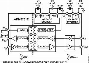 Adm3251e Datasheet And Product Info