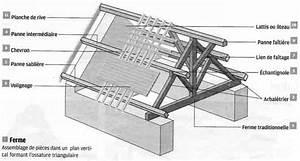 Peut On Brancher Un Four Encastrable Sur Une Prise Normale : le topic du bricolage bricolage page 2133 vie ~ Dailycaller-alerts.com Idées de Décoration