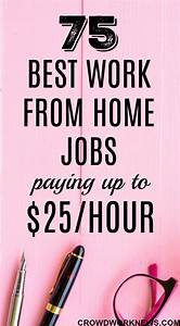 75 Best Work Fr... Work From Home Jobs