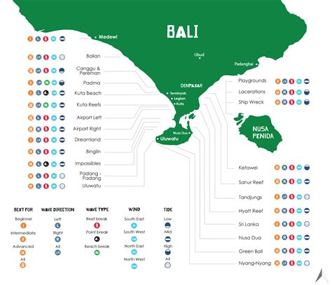 ultimate guide  surf holidays  bali