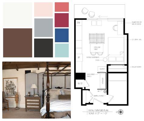 Is Online Interior Design Worth It? A Psfk Exploration