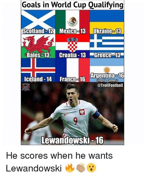 World Cup Memes - 25 best memes about ukraine ukraine memes