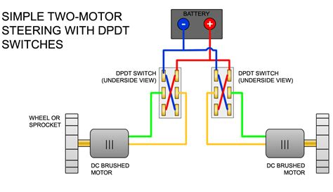 polarity switching dpdt switch