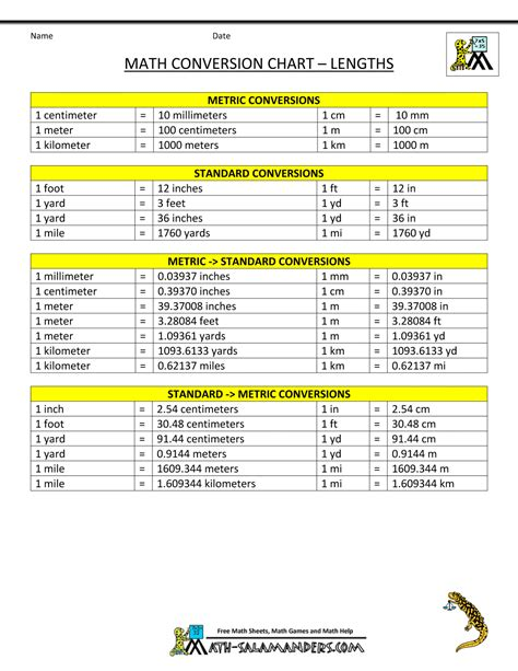 Metric To Standard Conversion Chart (us. Birch Plywood Kitchen Cabinets. How Should I Organize My Kitchen Cabinets. Kitchen Cabinet Hinge Repair. What Takes Grease Off Kitchen Cabinets. Kitchen Pantry Cabinet Freestanding. Antique Kitchen Cabinet Hardware. Kitchen Cabinets Stain Or Paint. Dark Stain Kitchen Cabinets