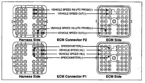 Heui Troubleshooting Vehicle Speed Circuit Test