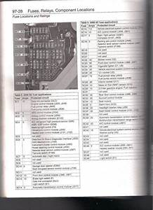 2005 Jetta Fuse Box Diagram  With Images