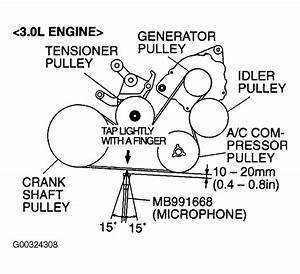 2003 Mitsubishi Galant Serpentine Belt Routing And Timing Belt Diagrams