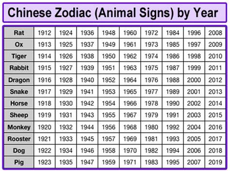 1986 chinese zodiac rocks january 2012
