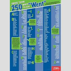 (more Than) 250 Ways To Say It Poster Set, English Teacher's Discovery