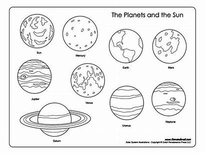 Solar Coloring System Pages Printable Planet Pdf