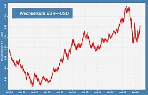 Eur Pfund Umrechner : 404 not found ~ Eleganceandgraceweddings.com Haus und Dekorationen