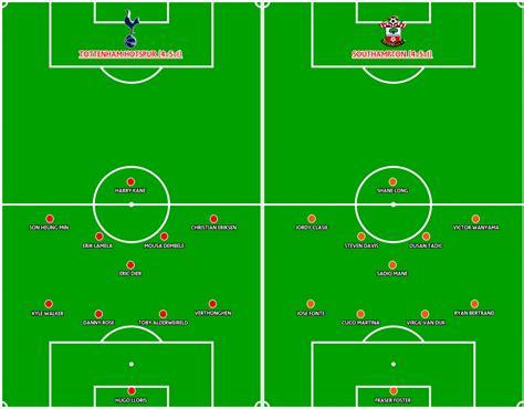 Prediksi Tottenham Hotspur vs Southampton 8 Mei 2016 ...