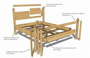 Plan Your Woodwork Projects and Carry Them Out
