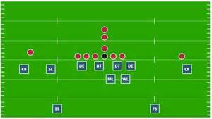 Football Defensive Play Call Sheet Template Football Solution Conceptdraw Com