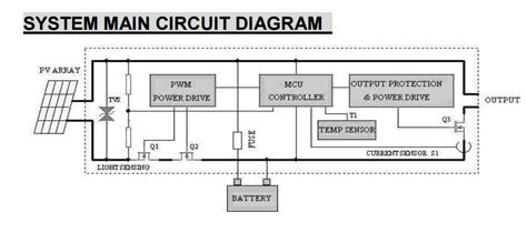 Pwm Solar Charge Controller Mosfet Electrical