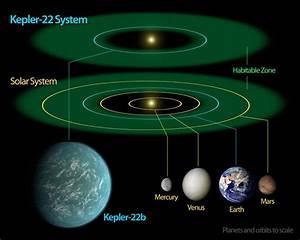 Orbiter Ch Space News  Nasa U0026 39 S Kepler Mission Confirms Its