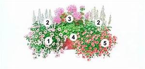 Künstliche Blumen Für Balkonkästen : trendige blumenk sten zum nachpflanzen geranien balkon ~ A.2002-acura-tl-radio.info Haus und Dekorationen