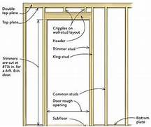 Installing New Exterior Door In Existing Frame by Frame A Door Rough Opening Fine Homebuilding