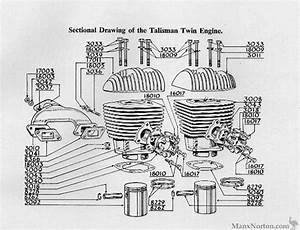 Excelsior Talisman 1954 Engine Diagram