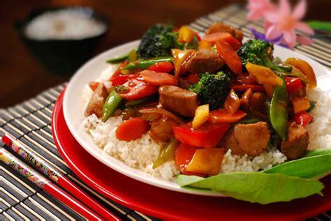 la cuisine chinoise repaschezsoi