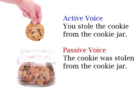 Identifying And Eliminating Passive Voice Blitzmetrics