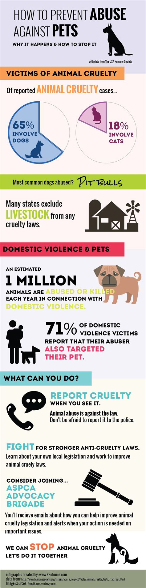 pet abuse infographic   prevent animal abuse