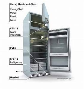 Refrigerators Parts  Refridgerator Parts
