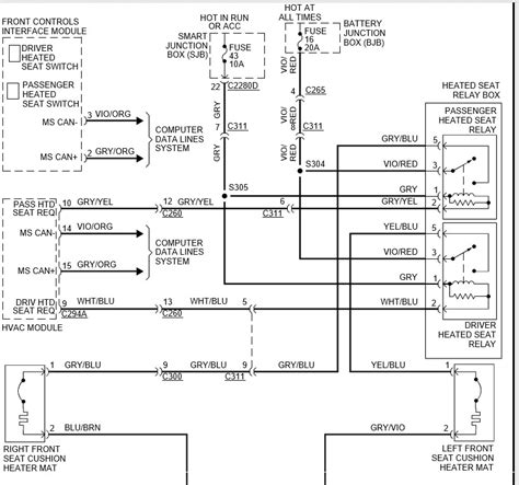 mustang fuse box diagram wiring diagrams