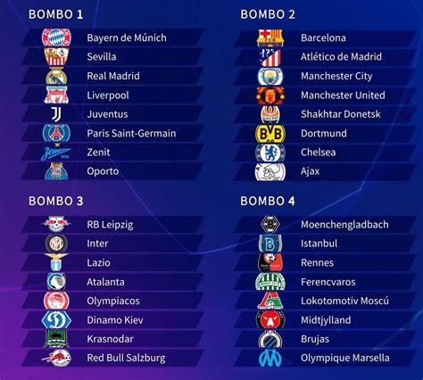 Champions League 2020-2021 fase de grupos Messi vs Ronaldo ...