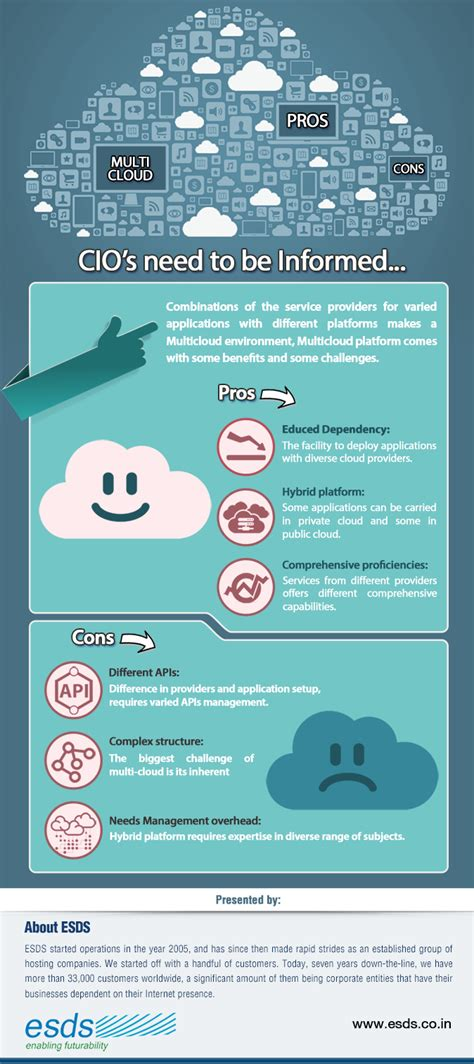 pros  cons  multicloud
