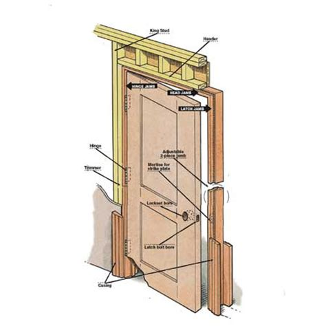 installing a door the simplest way to replace the exterior entry door