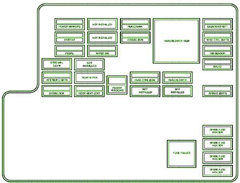 Chevy Silverado Center Instrument Fuse Box Diagram