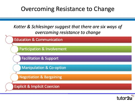 Kotter The Leadership Factor by Change Management Overcoming Resistance To Change
