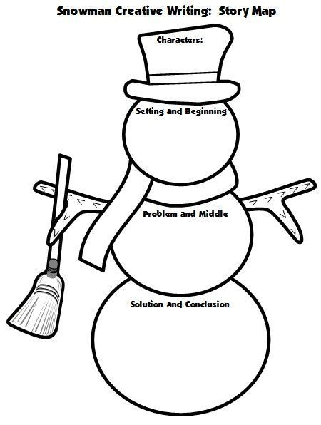snowman book report template yahoo image search results